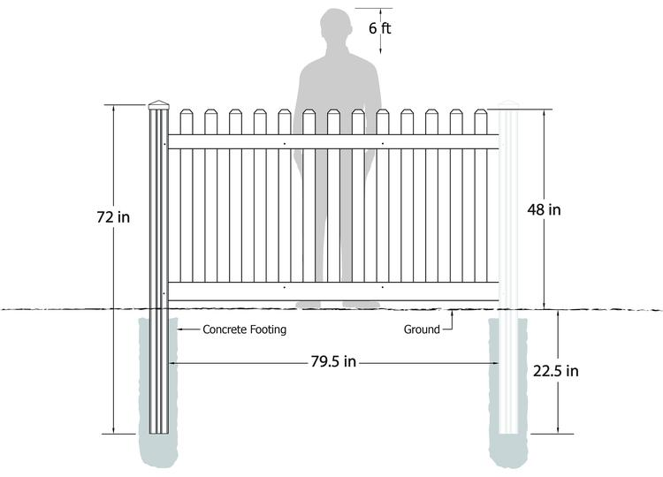 Vinyl Picket Fence Panel W Post And Cap Wambam Fence